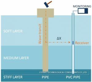 Parallel-Seismic-test-e1377164874334